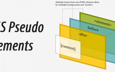 Styling Headings with CSS Pseudo Elements
